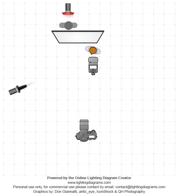 lighting-strobist-shining